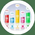 Manejo de indicadores digitales